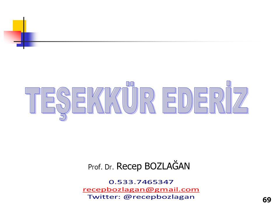 Twitter: @recepbozlagan