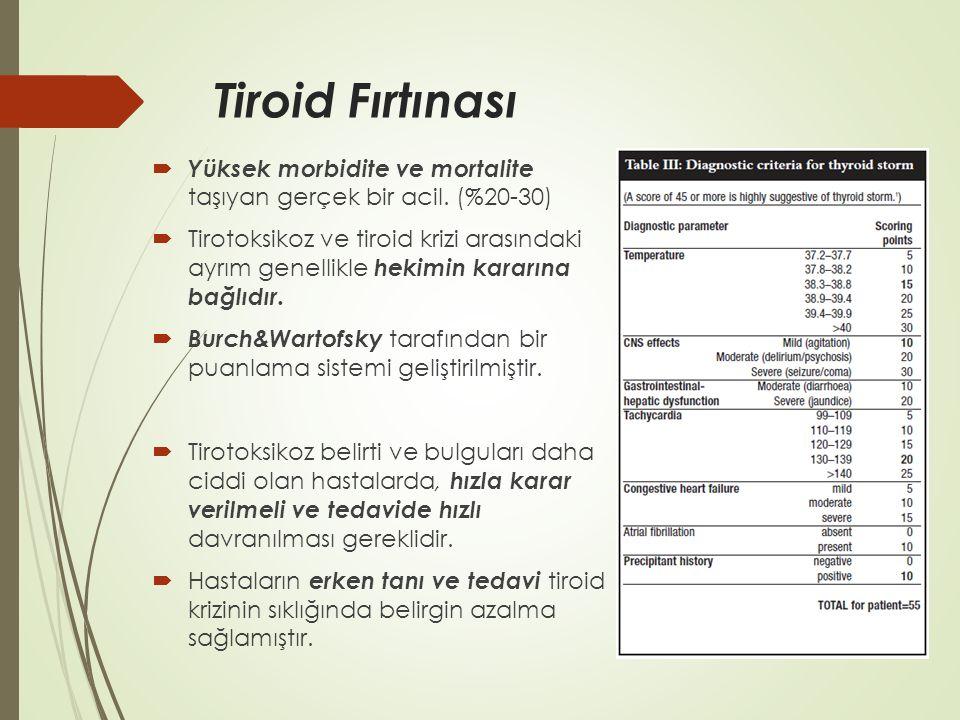 Tiroid Fırtınası Yüksek morbidite ve mortalite taşıyan gerçek bir acil. (%20-30)