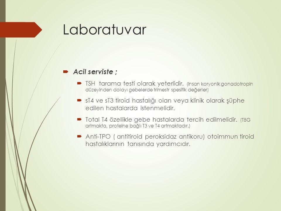 Laboratuvar Acil serviste ;