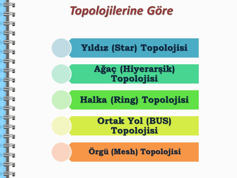 Topolojilerine Göre Yıldız (Star) Topolojisi