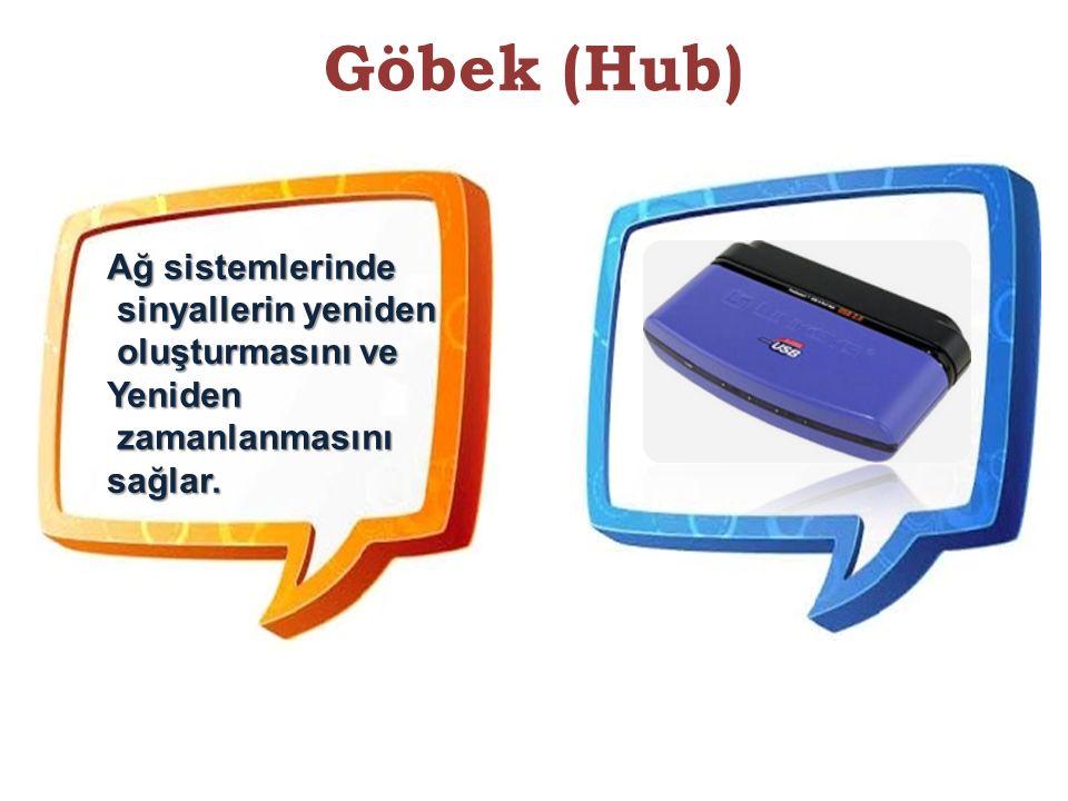 Göbek (Hub) Ağ sistemlerinde sinyallerin yeniden oluşturmasını ve