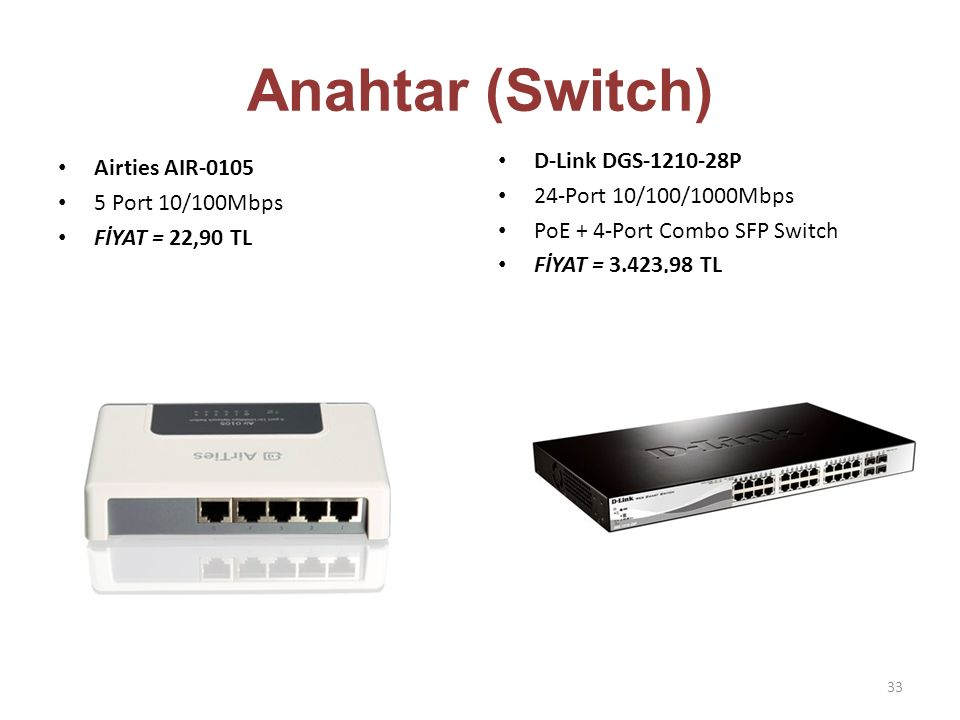 Anahtar (Switch) D-Link DGS-1210-28P Airties AIR-0105