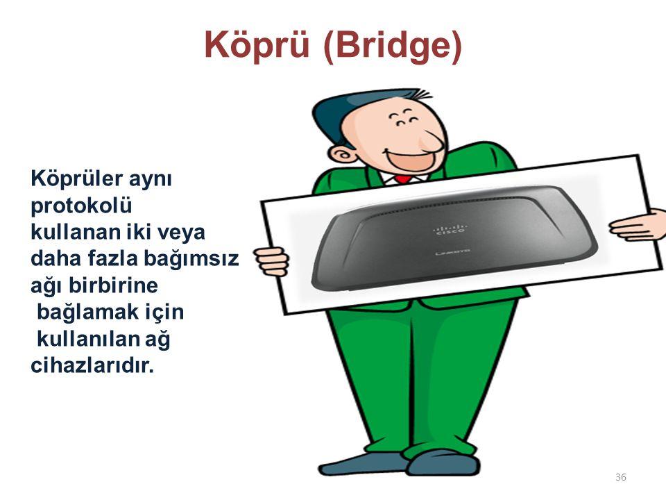 Köprü (Bridge) Köprüler aynı protokolü kullanan iki veya