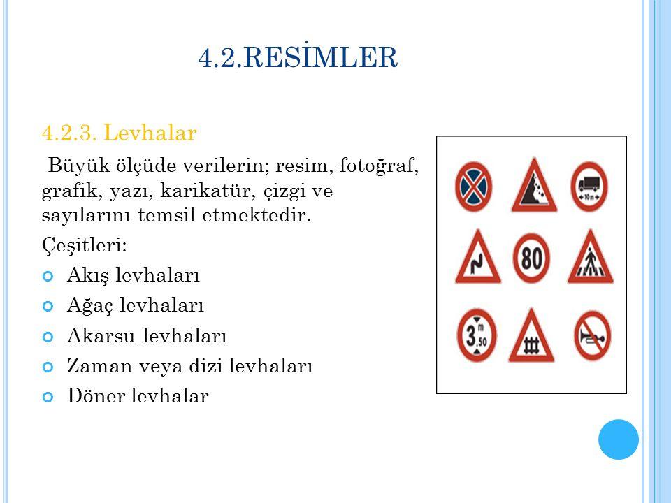 4.2.RESİMLER 4.2.3. Levhalar. Büyük ölçüde verilerin; resim, fotoğraf, grafik, yazı, karikatür, çizgi ve sayılarını temsil etmektedir.