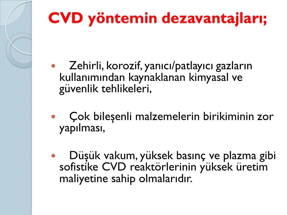 CVD yöntemin dezavantajları;