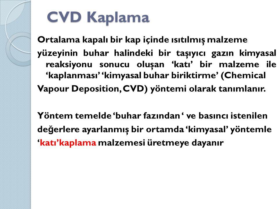 CVD Kaplama