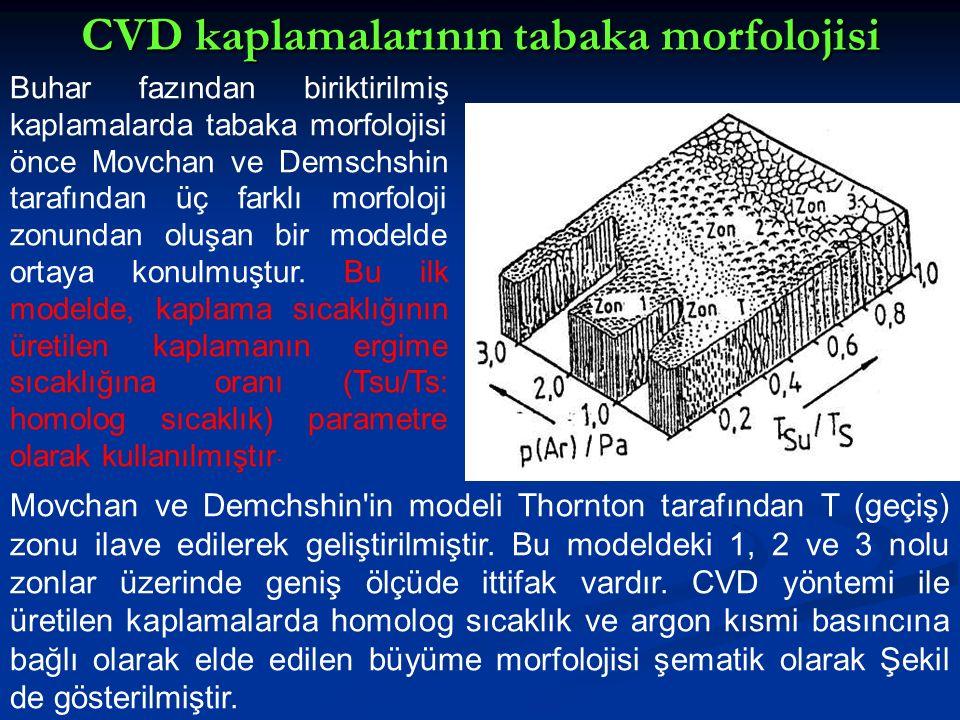 CVD kaplamalarının tabaka morfolojisi