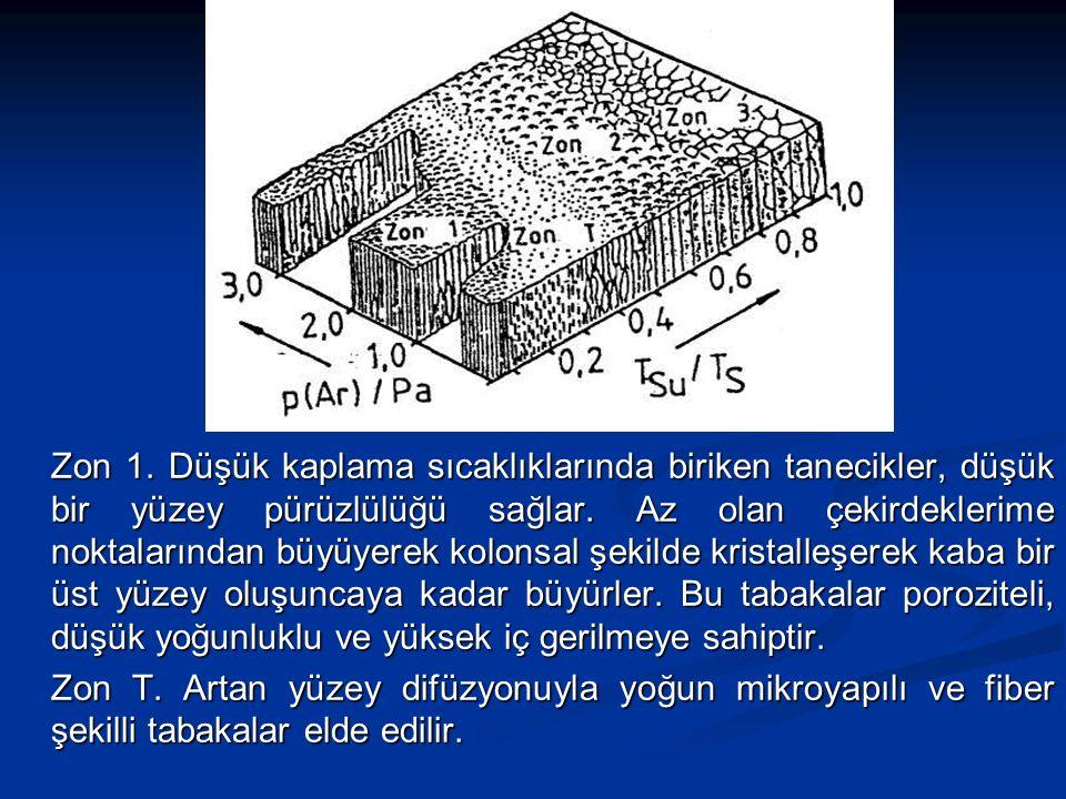 Zon 1. Düşük kaplama sıcaklıklarında biriken tanecikler, düşük bir yüzey pürüzlülüğü sağlar.