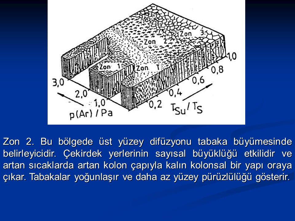 Zon 2. Bu bölgede üst yüzey difüzyonu tabaka büyümesinde belirleyicidir.
