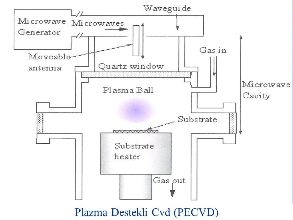 Plazma Destekli Cvd (PECVD)