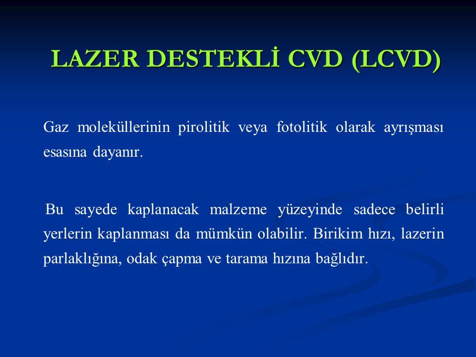LAZER DESTEKLİ CVD (LCVD)