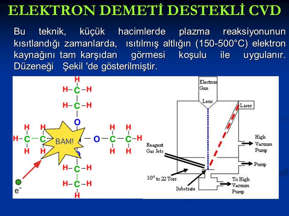 ELEKTRON DEMETİ DESTEKLİ CVD