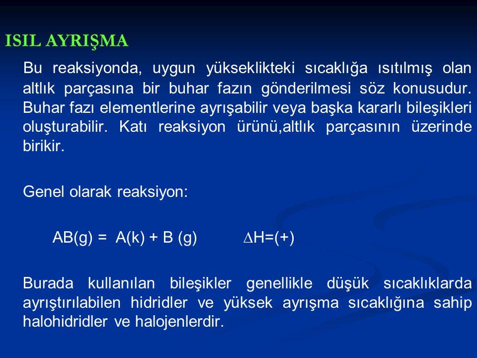 ISIL AYRIŞMA