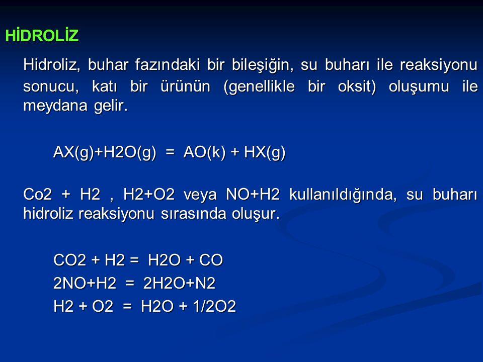 HİDROLİZ Hidroliz, buhar fazındaki bir bileşiğin, su buharı ile reaksiyonu sonucu, katı bir ürünün (genellikle bir oksit) oluşumu ile meydana gelir.