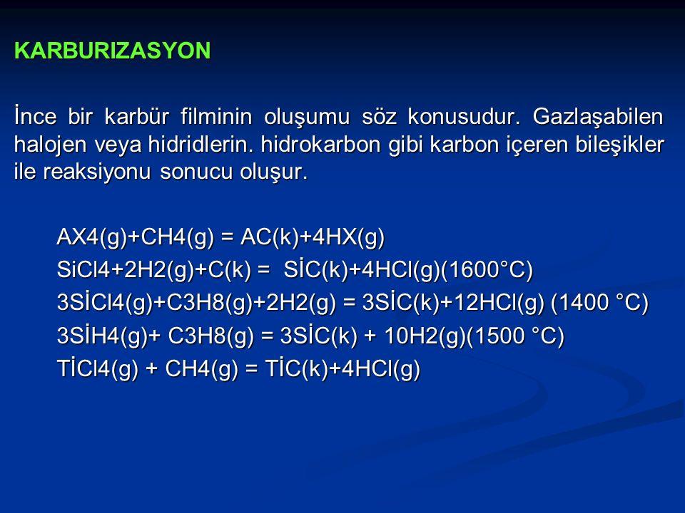 KARBURIZASYON