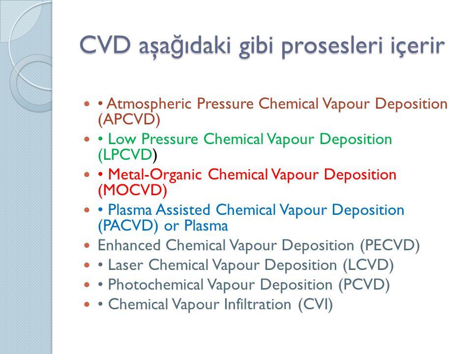 CVD aşağıdaki gibi prosesleri içerir