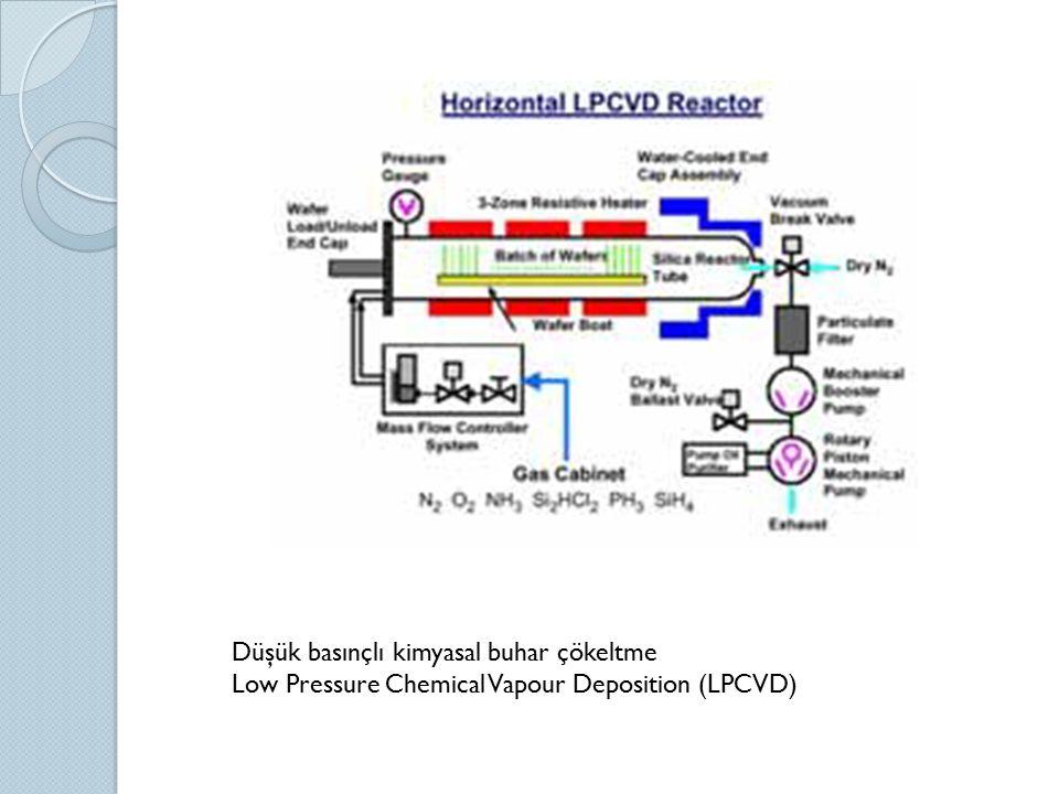 Düşük basınçlı kimyasal buhar çökeltme