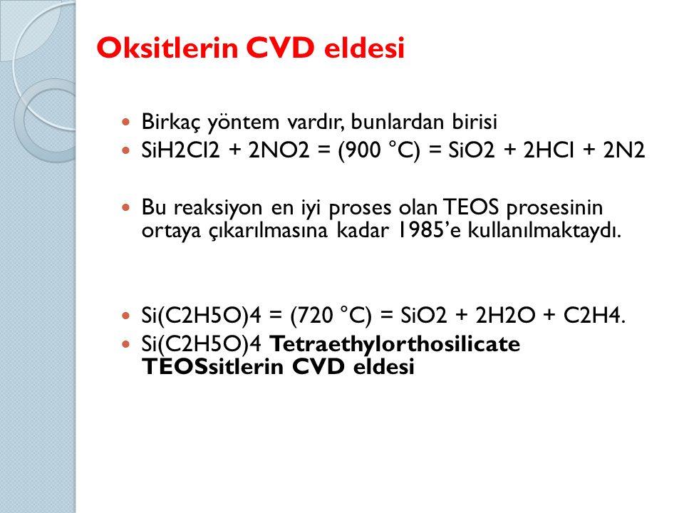 Oksitlerin CVD eldesi Birkaç yöntem vardır, bunlardan birisi