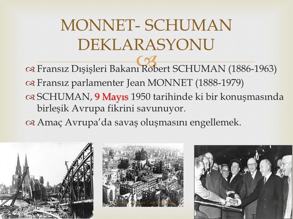 MONNET- SCHUMAN DEKLARASYONU