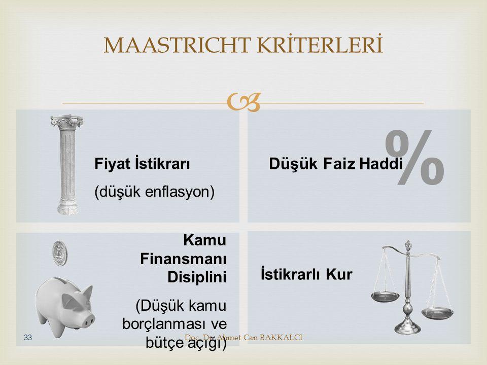 MAASTRICHT KRİTERLERİ