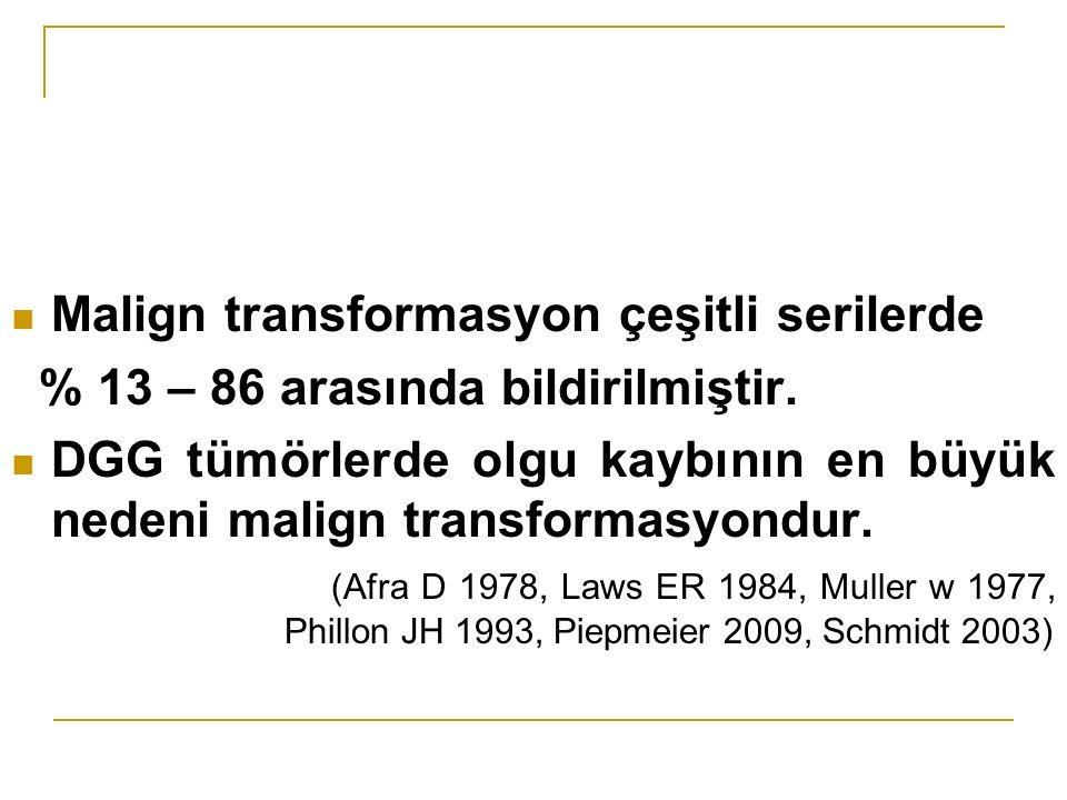 Malign transformasyon çeşitli serilerde