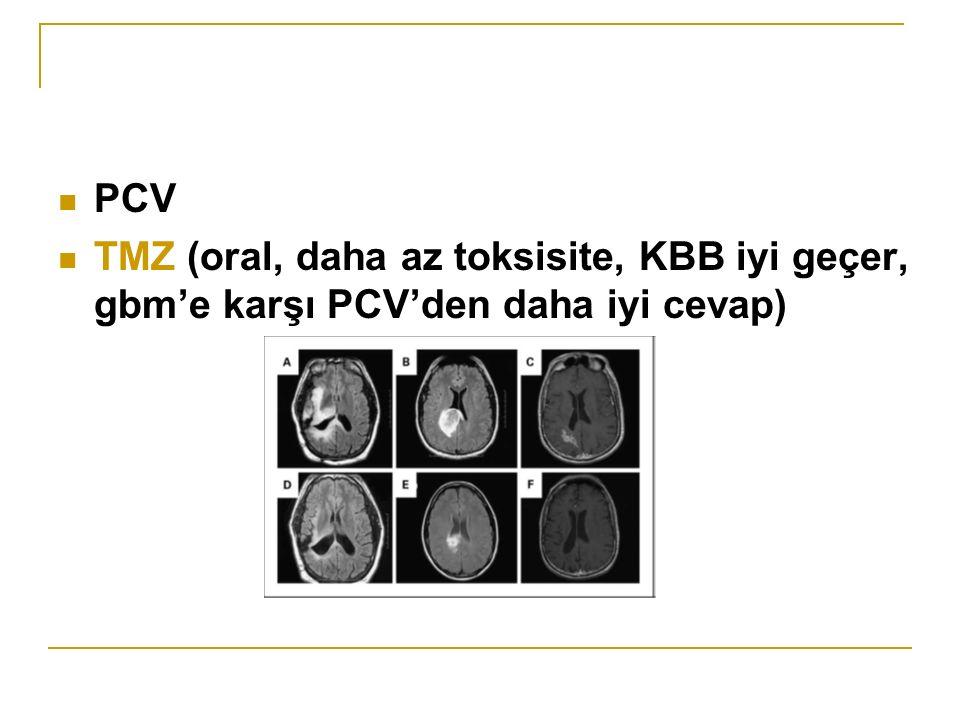 PCV TMZ (oral, daha az toksisite, KBB iyi geçer, gbm'e karşı PCV'den daha iyi cevap)