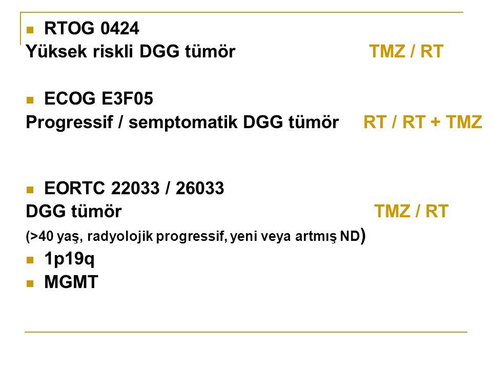 Yüksek riskli DGG tümör TMZ / RT ECOG E3F05