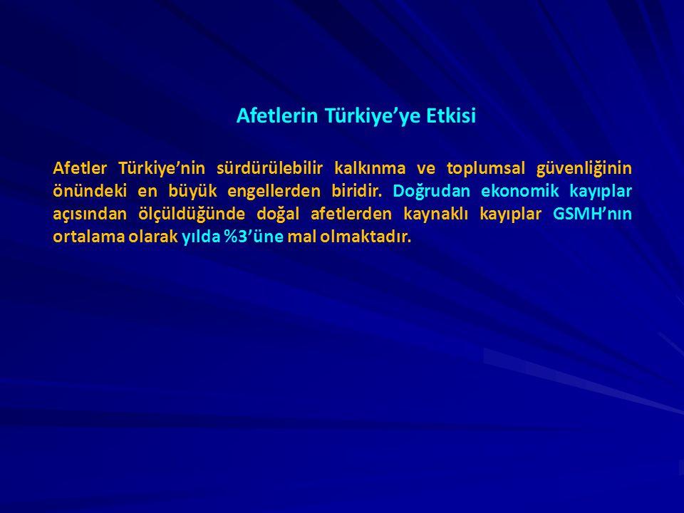 Afetlerin Türkiye'ye Etkisi