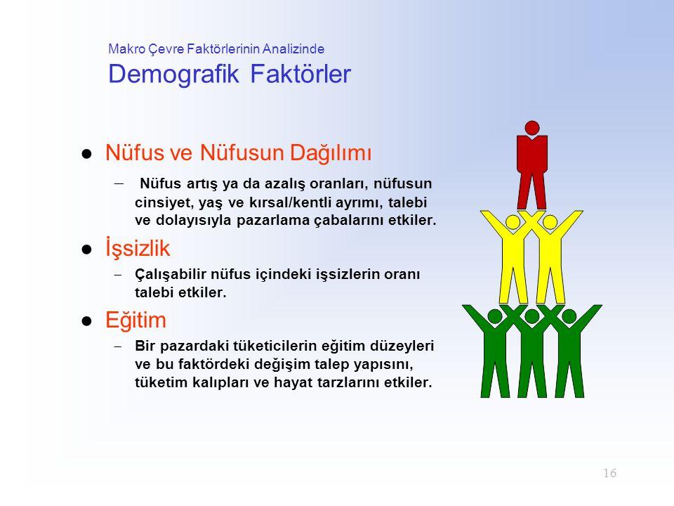 Makro Çevre Faktörlerinin Analizinde Demografik Faktörler
