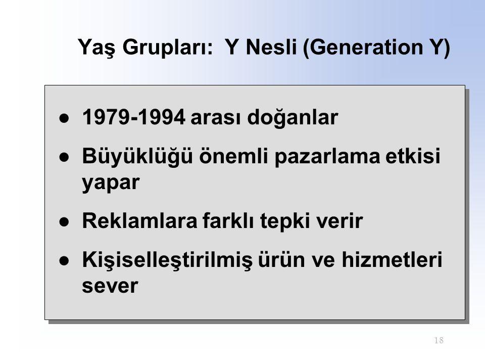 Yaş Grupları: Y Nesli (Generation Y)