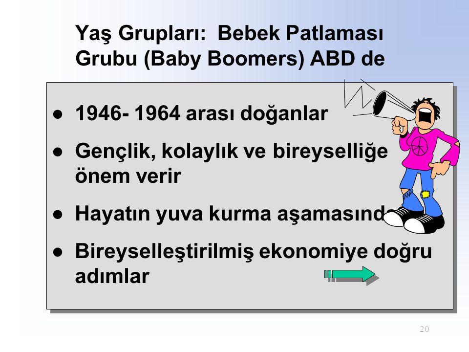 Yaş Grupları: Bebek Patlaması Grubu (Baby Boomers) ABD de