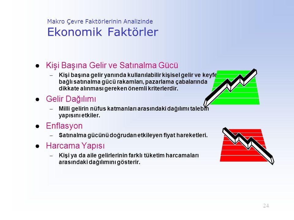 Makro Çevre Faktörlerinin Analizinde Ekonomik Faktörler
