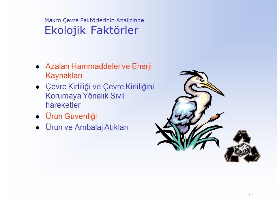 Makro Çevre Faktörlerinin Analizinde Ekolojik Faktörler