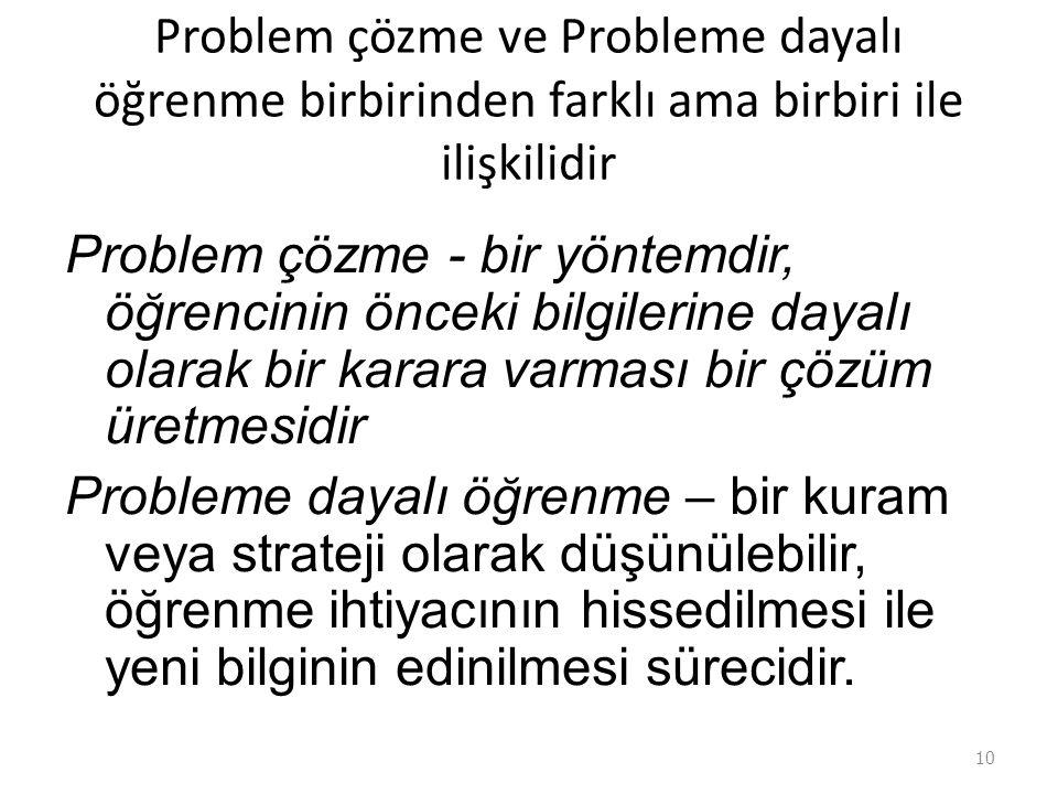 Problem çözme ve Probleme dayalı öğrenme birbirinden farklı ama birbiri ile ilişkilidir