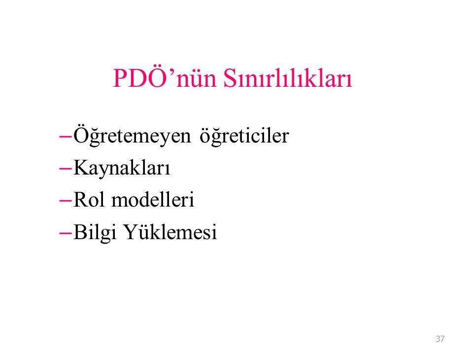 PDÖ'nün Sınırlılıkları