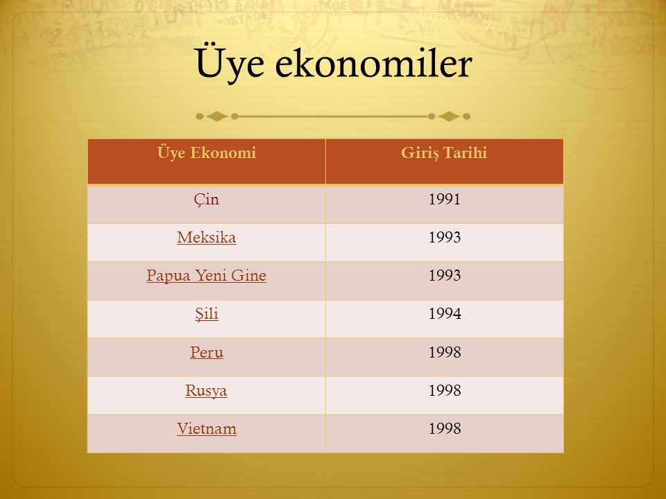 Üye ekonomiler Üye Ekonomi Giriş Tarihi Çin 1991 Meksika 1993