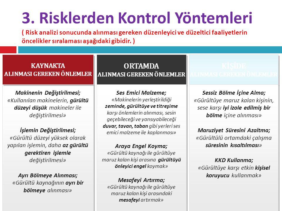 3. Risklerden Kontrol Yöntemleri ( Risk analizi sonucunda alınması gereken düzenleyici ve düzeltici faaliyetlerin öncelikler sıralaması aşağıdaki gibidir. )
