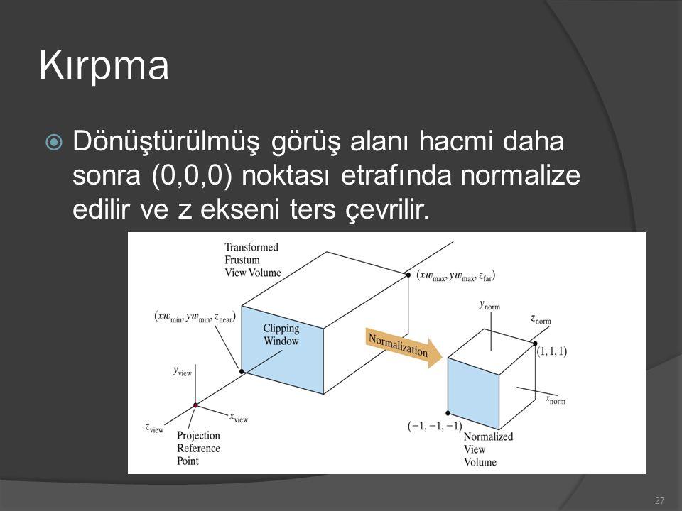 Kırpma Dönüştürülmüş görüş alanı hacmi daha sonra (0,0,0) noktası etrafında normalize edilir ve z ekseni ters çevrilir.