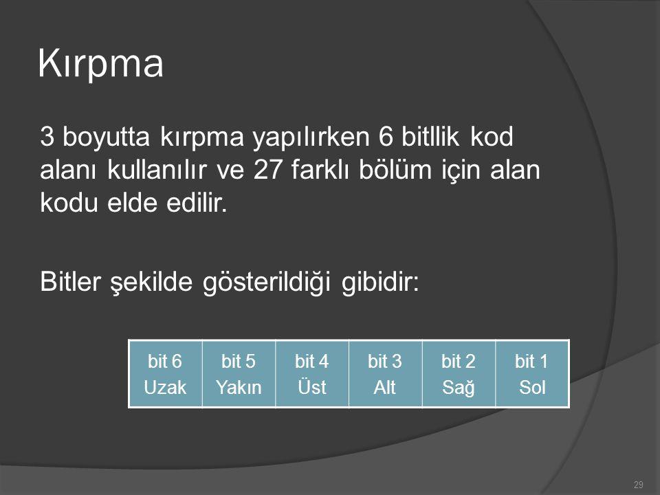 Kırpma 3 boyutta kırpma yapılırken 6 bitllik kod alanı kullanılır ve 27 farklı bölüm için alan kodu elde edilir.