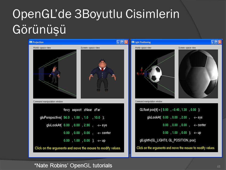 OpenGL'de 3Boyutlu Cisimlerin Görünüşü