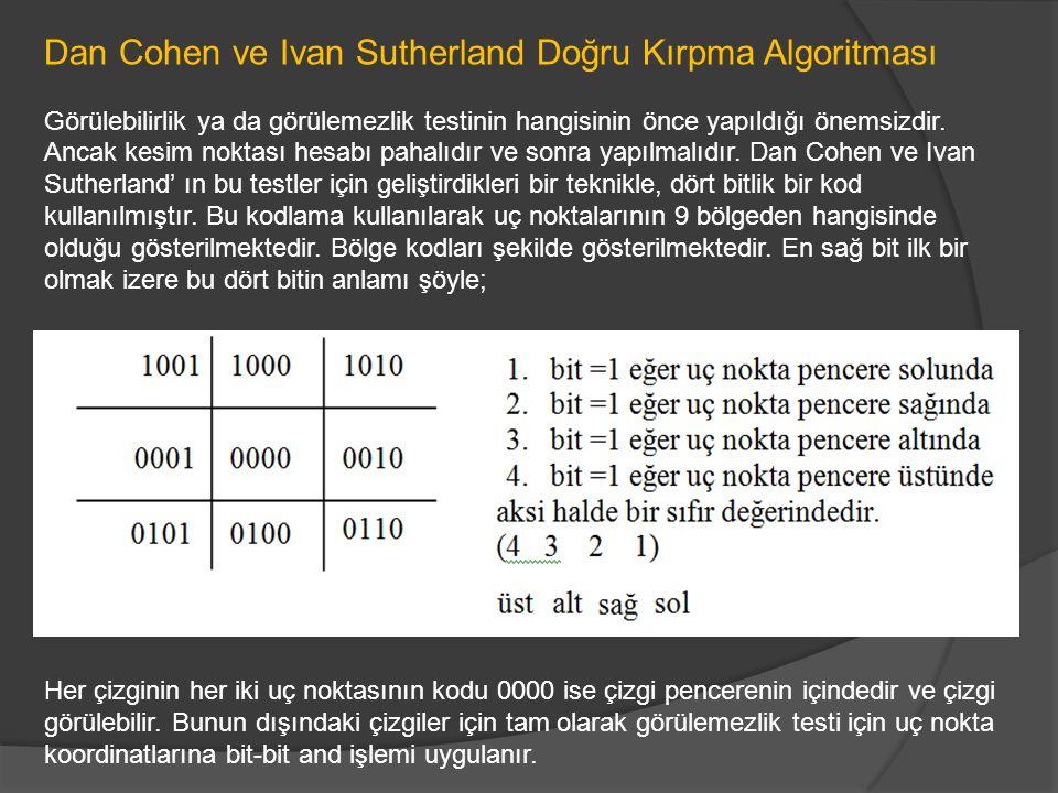 Dan Cohen ve Ivan Sutherland Doğru Kırpma Algoritması
