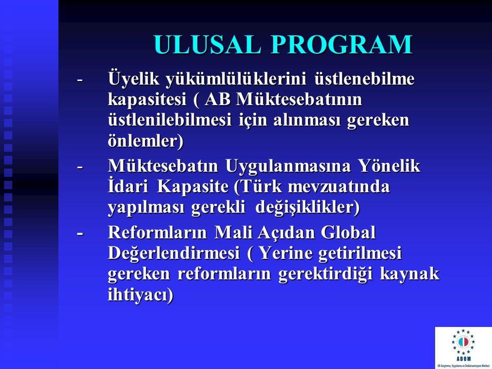 ULUSAL PROGRAM - Üyelik yükümlülüklerini üstlenebilme kapasitesi ( AB Müktesebatının üstlenilebilmesi için alınması gereken önlemler)