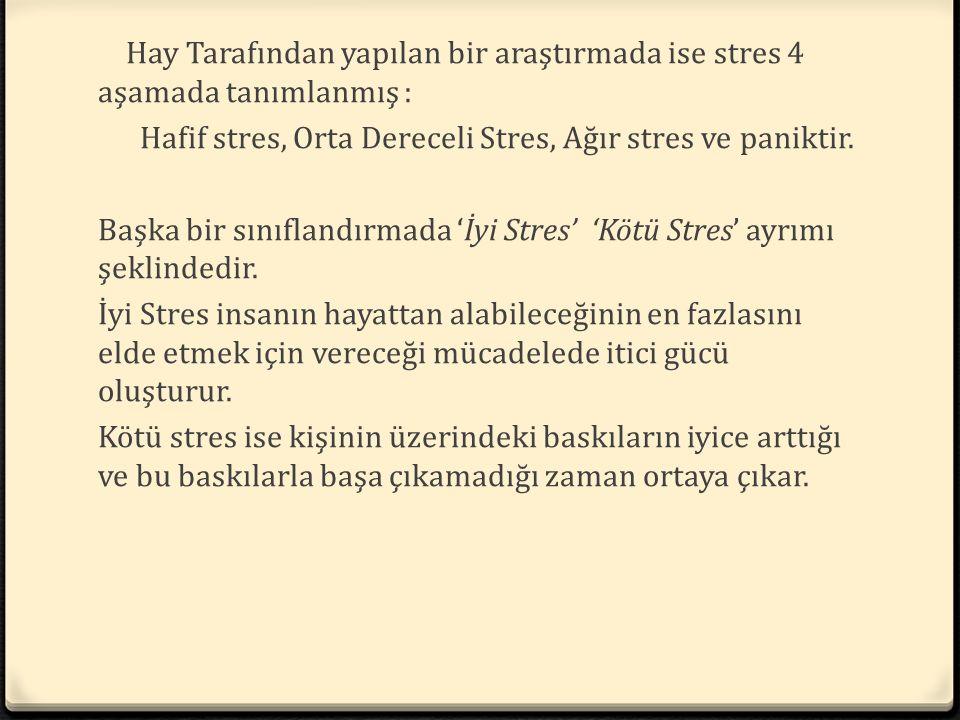 Hay Tarafından yapılan bir araştırmada ise stres 4 aşamada tanımlanmış : Hafif stres, Orta Dereceli Stres, Ağır stres ve paniktir.