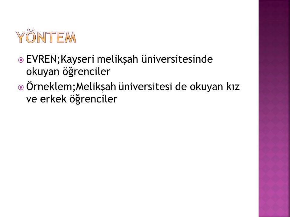 Yöntem EVREN;Kayseri melikşah üniversitesinde okuyan öğrenciler