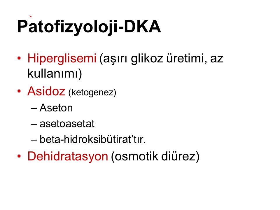 Patofizyoloji-DKA Hiperglisemi (aşırı glikoz üretimi, az kullanımı)
