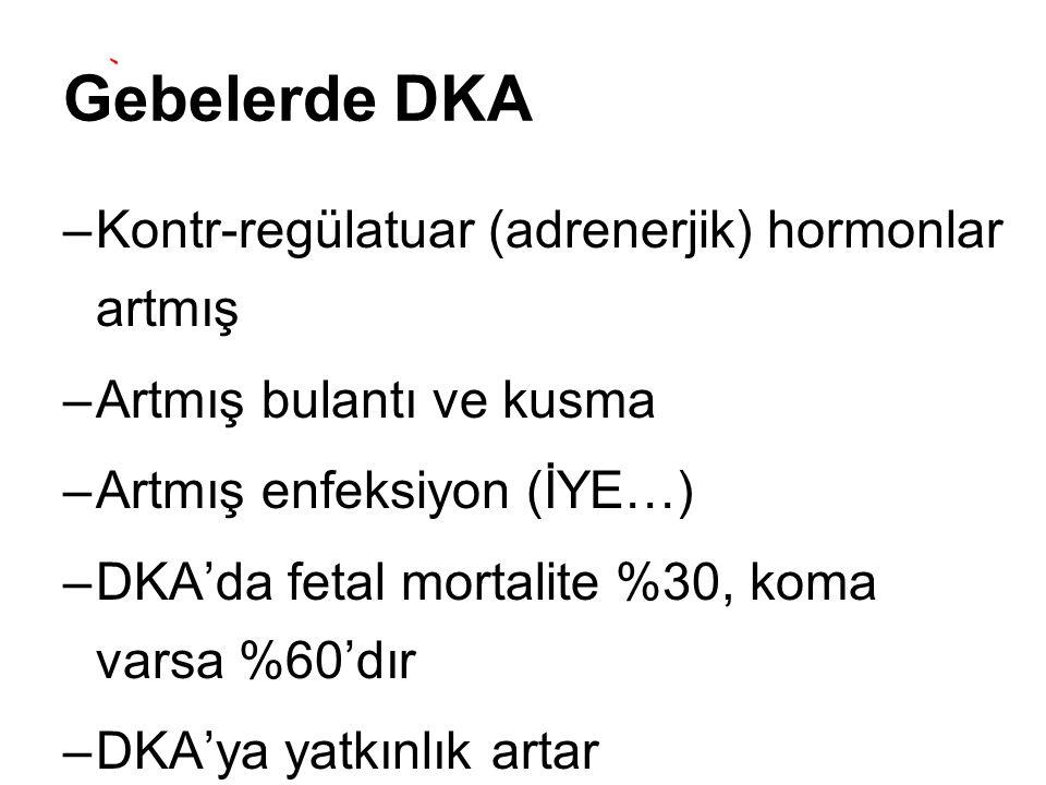 Gebelerde DKA Kontr-regülatuar (adrenerjik) hormonlar artmış