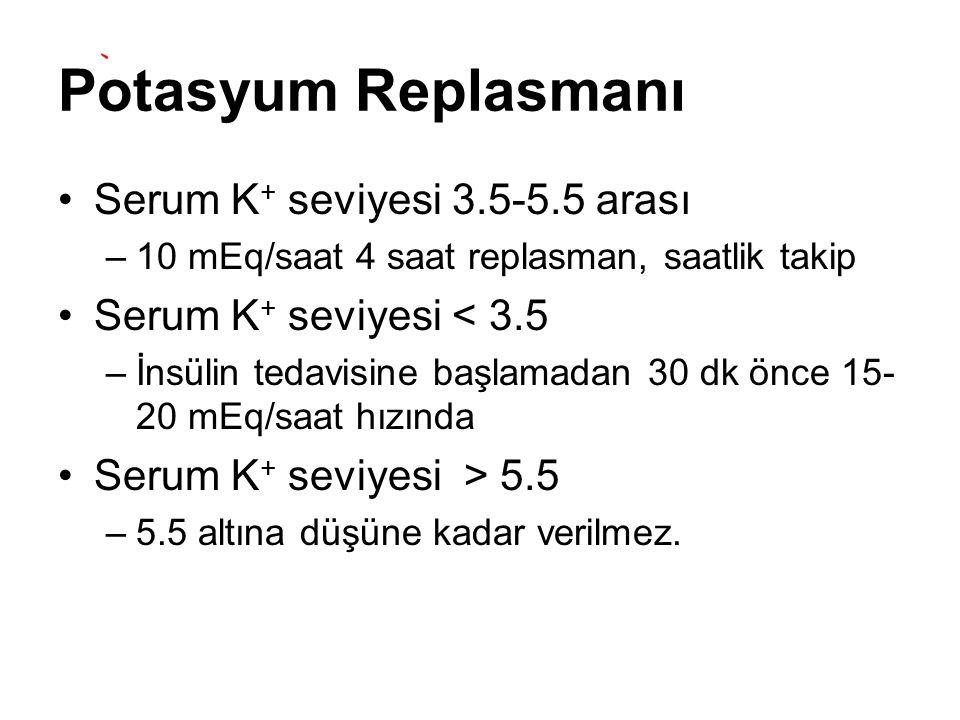 Potasyum Replasmanı Serum K+ seviyesi 3.5-5.5 arası