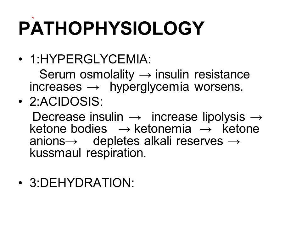 PATHOPHYSIOLOGY 1:HYPERGLYCEMIA: