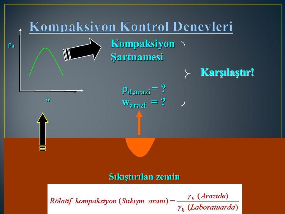 Kompaksiyon Kontrol Deneyleri