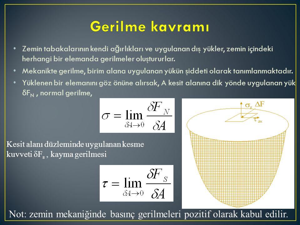 Gerilme kavramı Zemin tabakalarının kendi ağırlıkları ve uygulanan dış yükler, zemin içindeki herhangi bir elemanda gerilmeler oluştururlar.